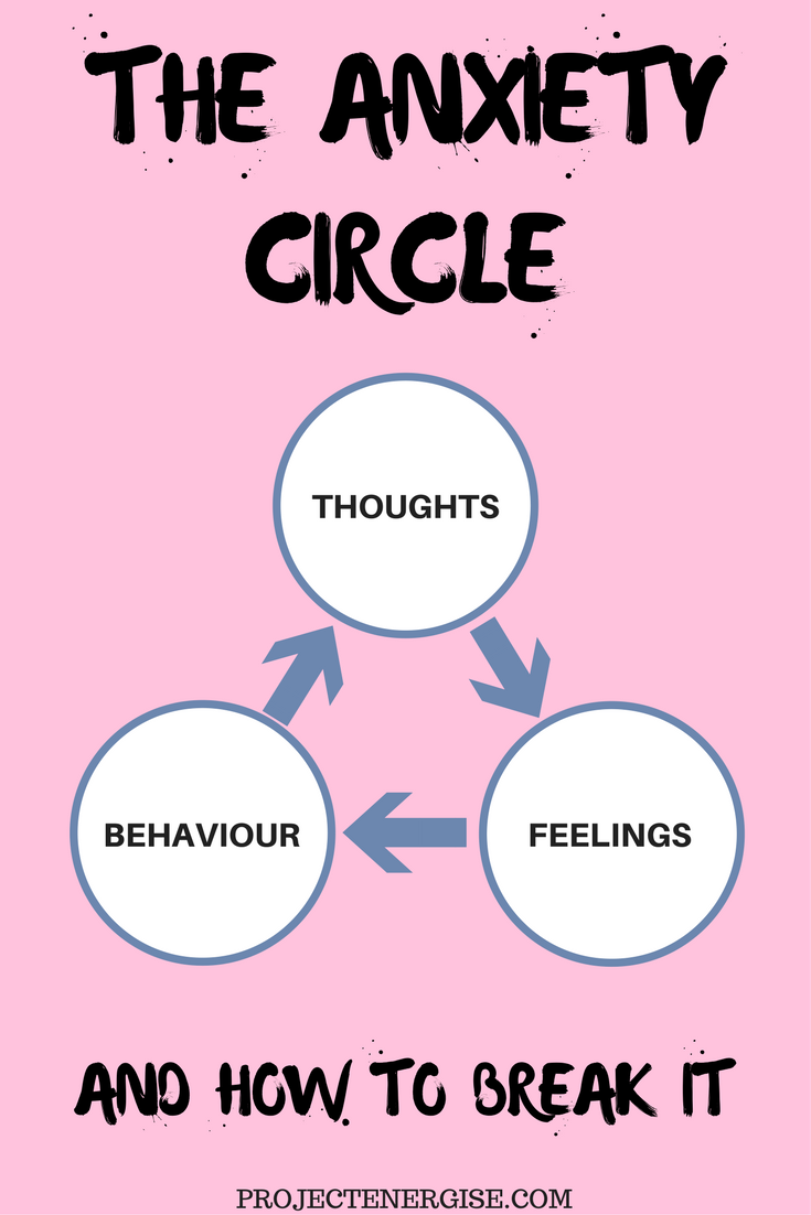 the anxiety circle